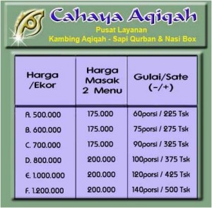 paket-aqiqah
